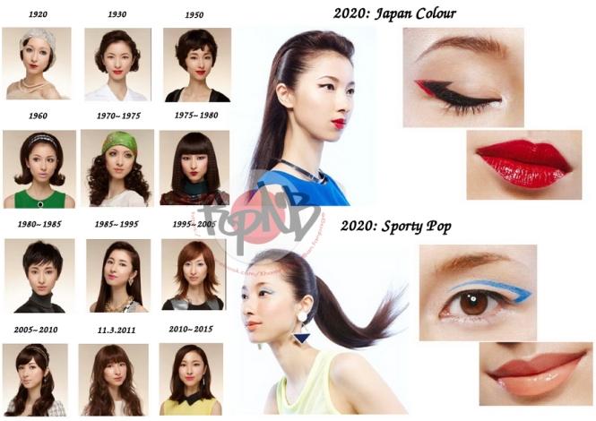 Shiseido 1920 - 2020